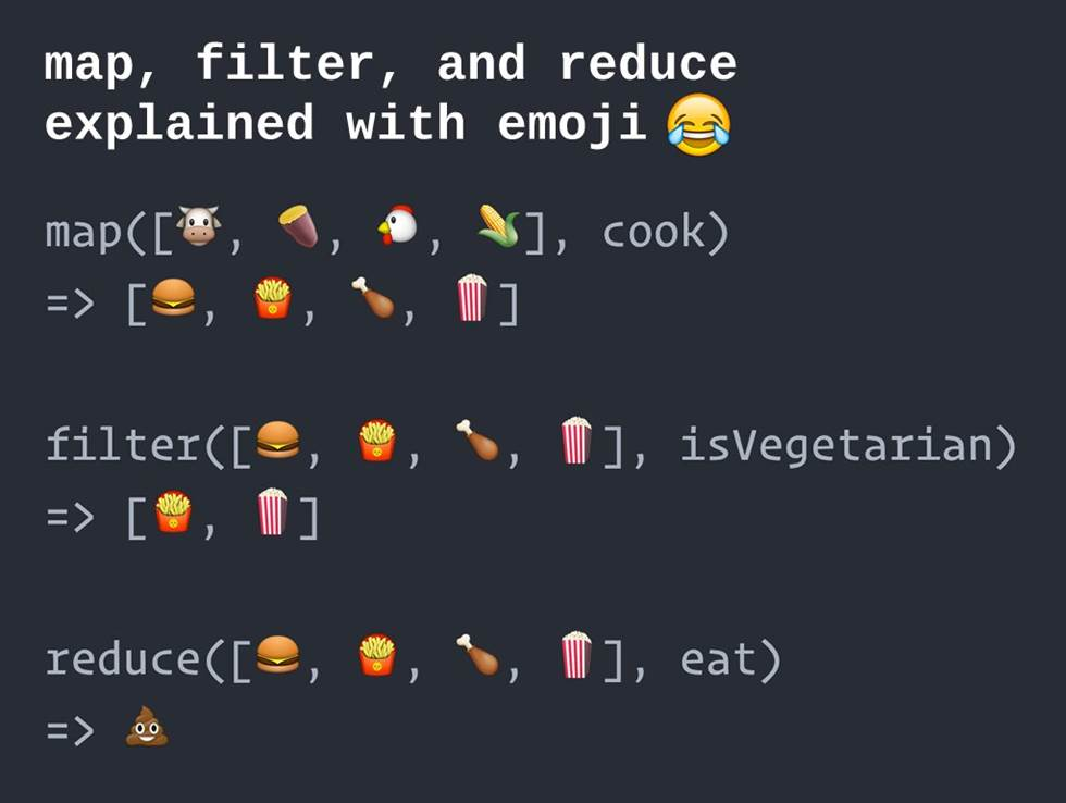 Emoji-Demonstration